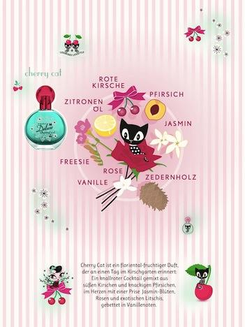 Zusammensetzung Cherry Cat