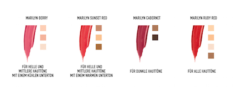 Max Factor_MarilynMonroeLipstickCollection_Infografik