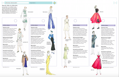 Vintage Fashion zeichnen Haupt Verlag Seite 10+11